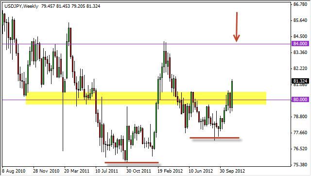 Risk reversal forex