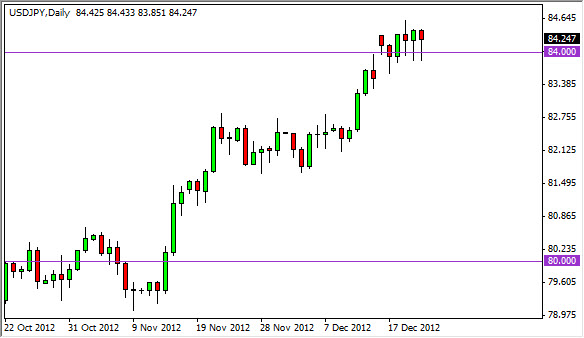 Do trade on holidays forex