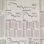 Economic News Releases