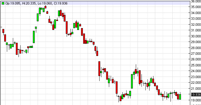 Silver Weekly March '14